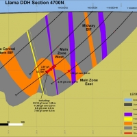 Figure 5: Llama geological section 4700N- section on Hole 046